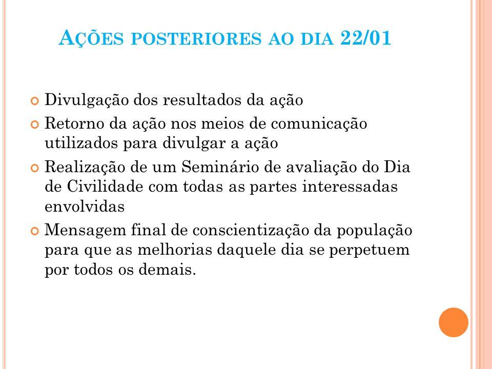 A ÇÕES POSTERIORES AO DIA 22/01 Divulgação dos resultados da ação Retorno da ação nos meios de comunicação utilizados para divulgar a ação Realização