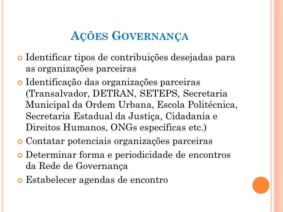 A ÇÕES G OVERNANÇA Identificar tipos de contribuições desejadas para as organizações parceiras Identificação das organizações parceiras (Transalvador,