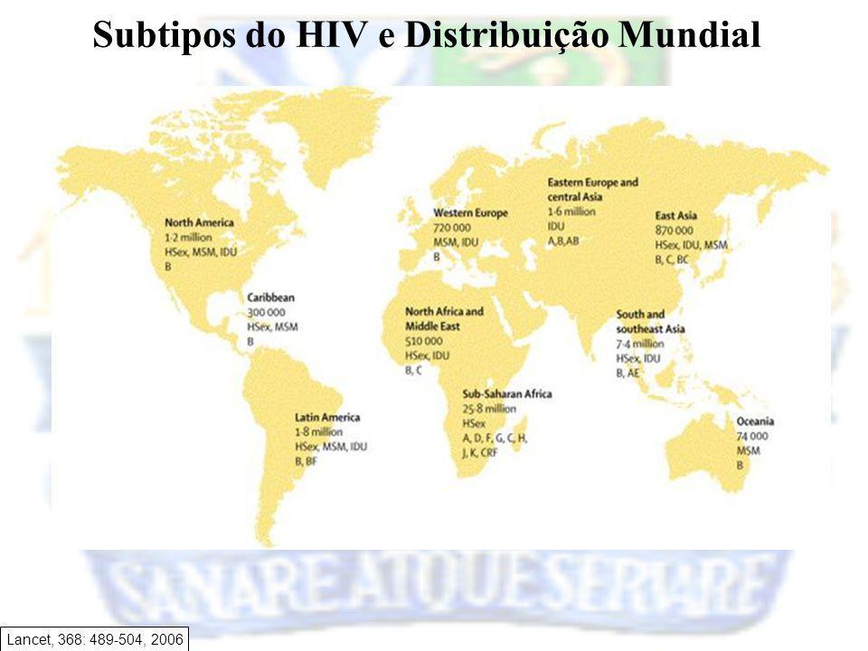 Lancet, 368: 489-504, 2006 Subtipos do HIV e Distribuição Mundial