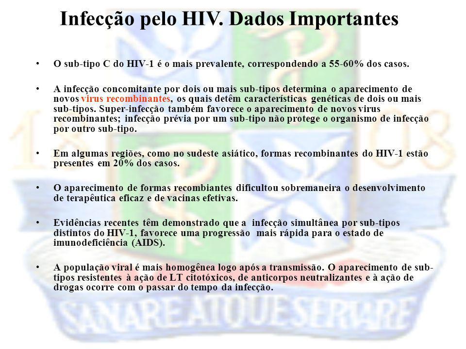O sub-tipo C do HIV-1 é o mais prevalente, correspondendo a 55-60% dos casos. A infecção concomitante por dois ou mais sub-tipos determina o aparecime