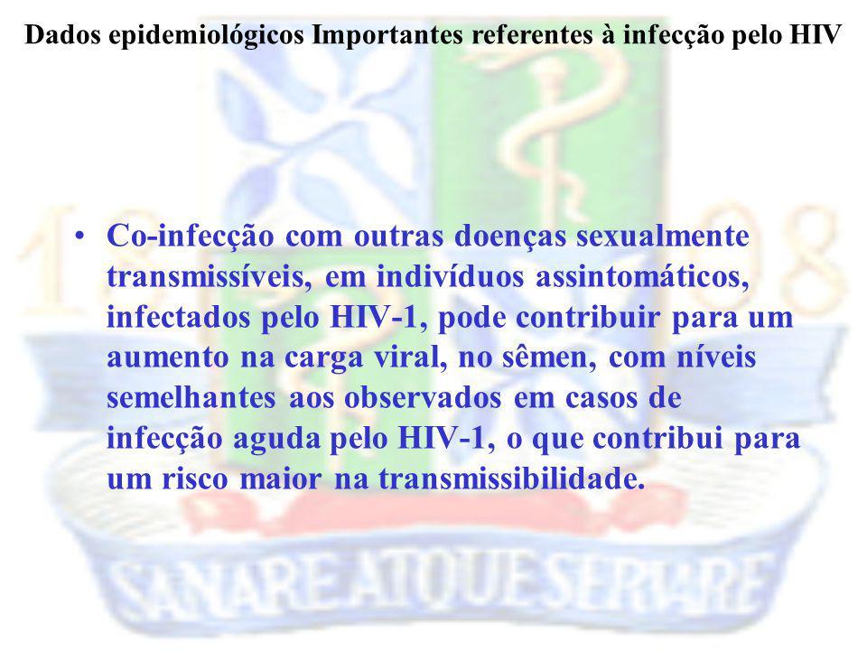 Co-infecção com outras doenças sexualmente transmissíveis, em indivíduos assintomáticos, infectados pelo HIV-1, pode contribuir para um aumento na car