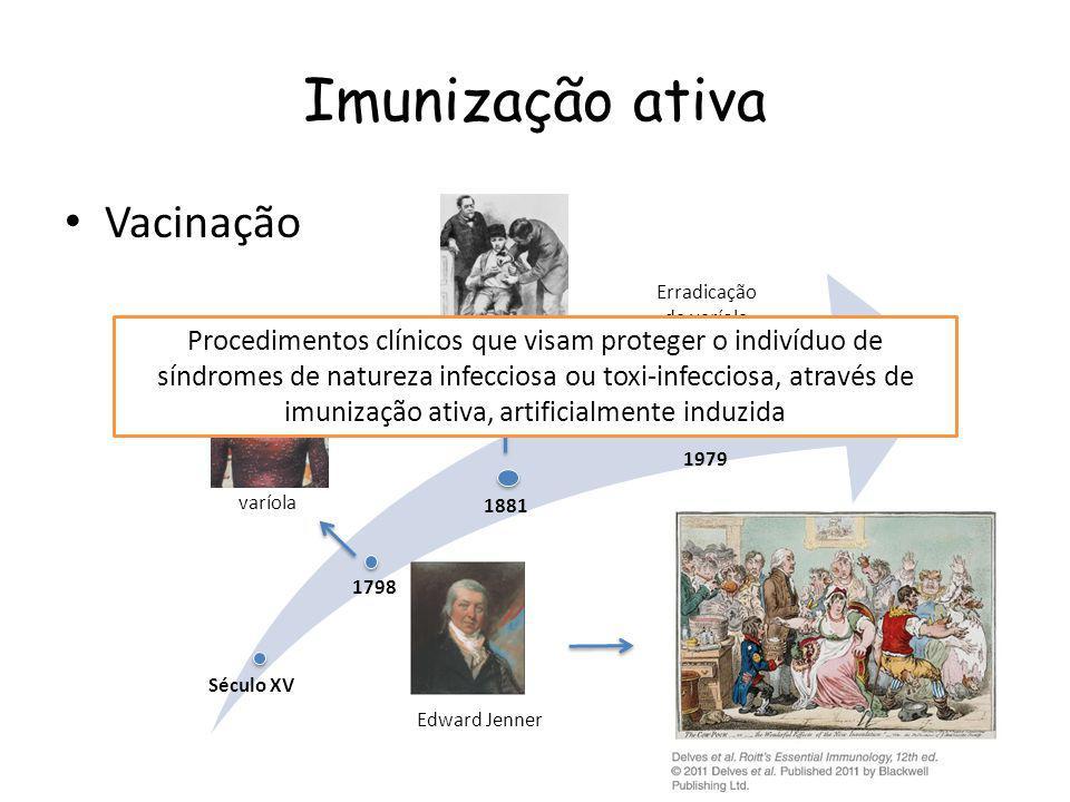 Imunização ativa Vacinação varíola 1798 Louis Pasteur Edward Jenner Século XV 1979 Erradicação da varíola Procedimentos clínicos que visam proteger o indivíduo de síndromes de natureza infecciosa ou toxi-infecciosa, através de imunização ativa, artificialmente induzida 1881