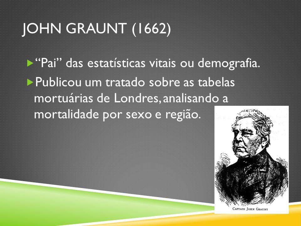 JOHN GRAUNT (1662) Pai das estatísticas vitais ou demografia. Publicou um tratado sobre as tabelas mortuárias de Londres, analisando a mortalidade por