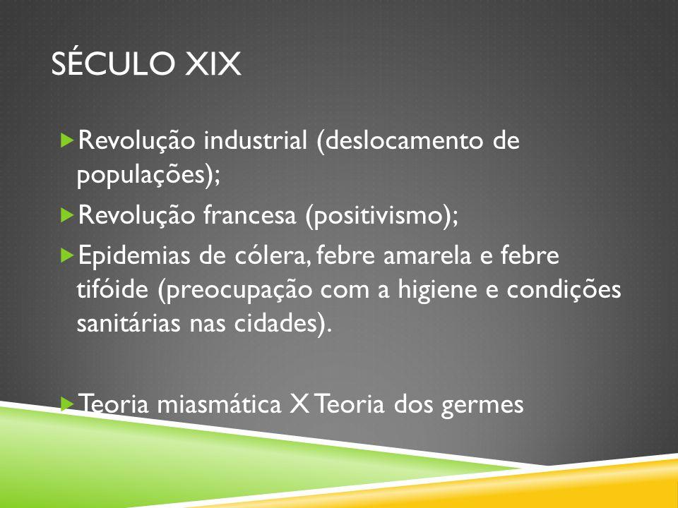 SÉCULO XIX Revolução industrial (deslocamento de populações); Revolução francesa (positivismo); Epidemias de cólera, febre amarela e febre tifóide (preocupação com a higiene e condições sanitárias nas cidades).