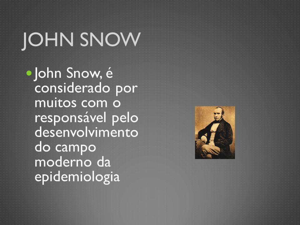 JOHN SNOW John Snow, é considerado por muitos com o responsável pelo desenvolvimento do campo moderno da epidemiologia