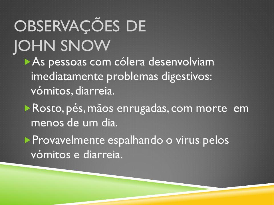 OBSERVAÇÕES DE JOHN SNOW As pessoas com cólera desenvolviam imediatamente problemas digestivos: vómitos, diarreia. Rosto, pés, mãos enrugadas, com mor