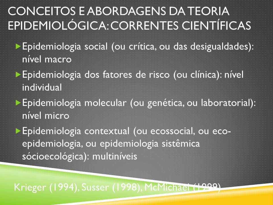 CONCEITOS E ABORDAGENS DA TEORIA EPIDEMIOLÓGICA: CORRENTES CIENTÍFICAS Epidemiologia social (ou crítica, ou das desigualdades): nível macro Epidemiologia dos fatores de risco (ou clínica): nível individual Epidemiologia molecular (ou genética, ou laboratorial): nível micro Epidemiologia contextual (ou ecossocial, ou eco- epidemiologia, ou epidemiologia sistêmica sócioecológica): multiníveis Krieger (1994), Susser (1998), McMichael (1999)