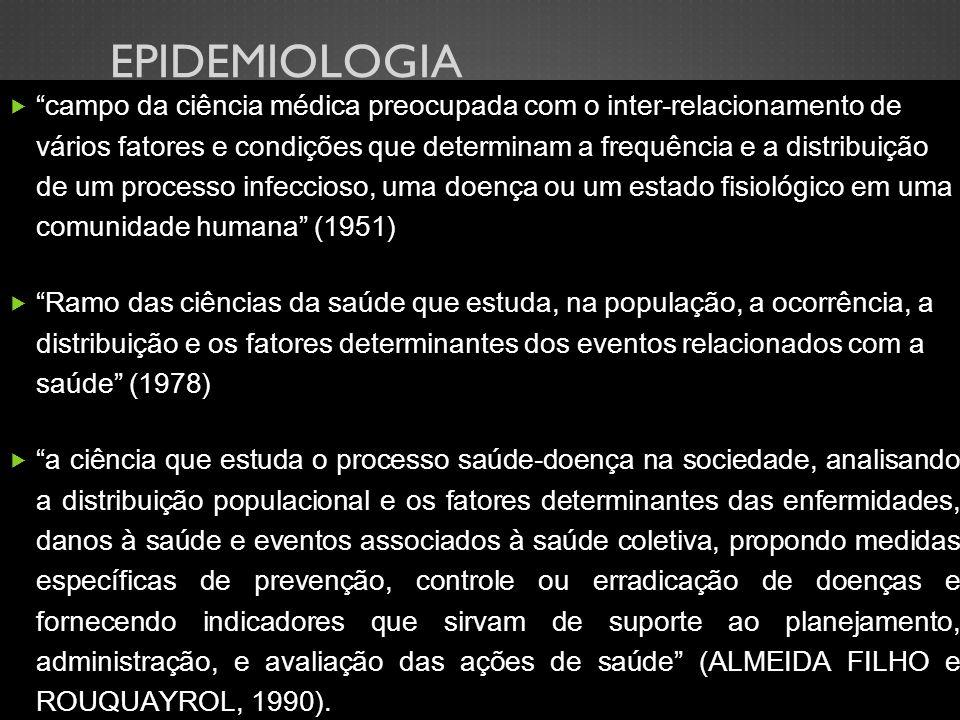 EPIDEMIOLOGIA campo da ciência médica preocupada com o inter-relacionamento de vários fatores e condições que determinam a frequência e a distribuição de um processo infeccioso, uma doença ou um estado fisiológico em uma comunidade humana (1951) Ramo das ciências da saúde que estuda, na população, a ocorrência, a distribuição e os fatores determinantes dos eventos relacionados com a saúde (1978) a ciência que estuda o processo saúde-doença na sociedade, analisando a distribuição populacional e os fatores determinantes das enfermidades, danos à saúde e eventos associados à saúde coletiva, propondo medidas específicas de prevenção, controle ou erradicação de doenças e fornecendo indicadores que sirvam de suporte ao planejamento, administração, e avaliação das ações de saúde (ALMEIDA FILHO e ROUQUAYROL, 1990).
