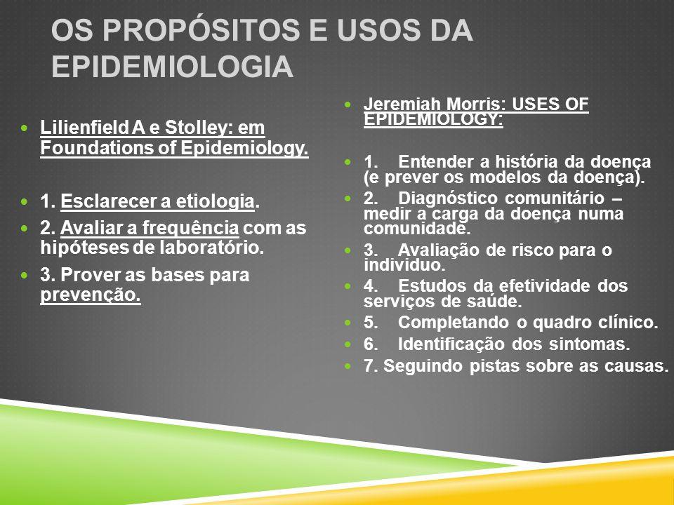 OS PROPÓSITOS E USOS DA EPIDEMIOLOGIA Lilienfield A e Stolley: em Foundations of Epidemiology.