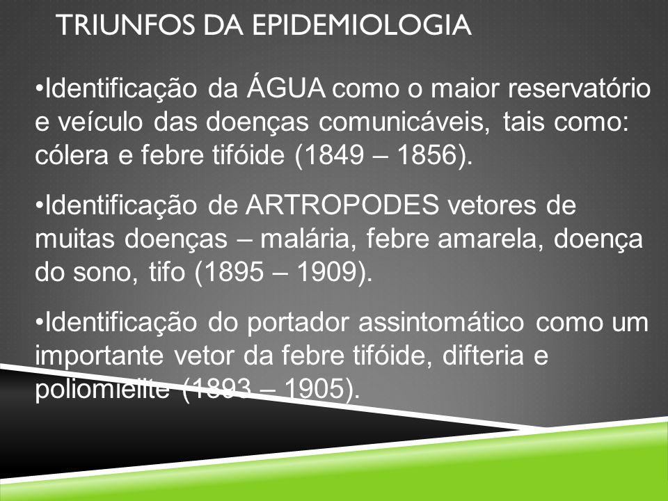 Identificação da ÁGUA como o maior reservatório e veículo das doenças comunicáveis, tais como: cólera e febre tifóide (1849 – 1856). Identificação de