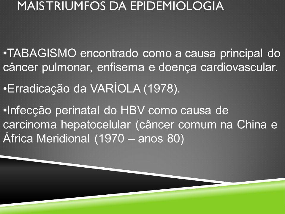 TABAGISMO encontrado como a causa principal do câncer pulmonar, enfisema e doença cardiovascular. Erradicação da VARÍOLA (1978). Infecção perinatal do