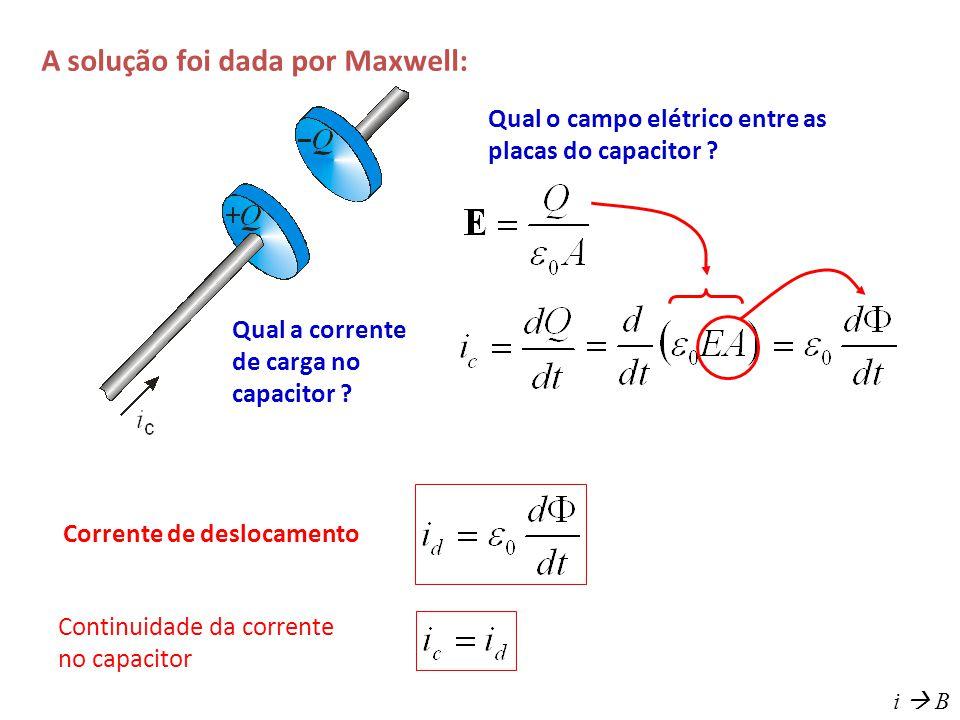 Qual o campo elétrico entre as placas do capacitor ? Qual a corrente de carga no capacitor ? Corrente de deslocamento Continuidade da corrente no capa