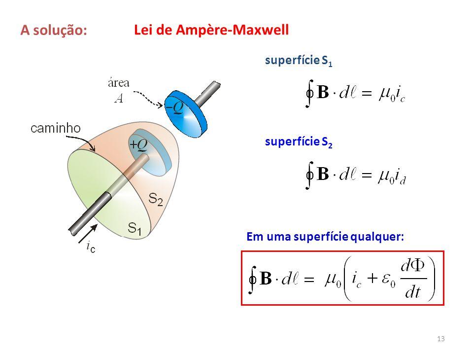 13 superfície S 1 superfície S 2 Em uma superfície qualquer: Lei de Ampère-Maxwell A solução: