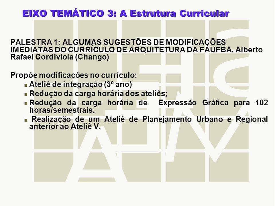 EIXO TEMÁTICO 3: A Estrutura Curricular PALESTRA 1: ALGUMAS SUGESTÕES DE MODIFICAÇÕES IMEDIATAS DO CURRÍCULO DE ARQUITETURA DA FAUFBA. Alberto Rafael