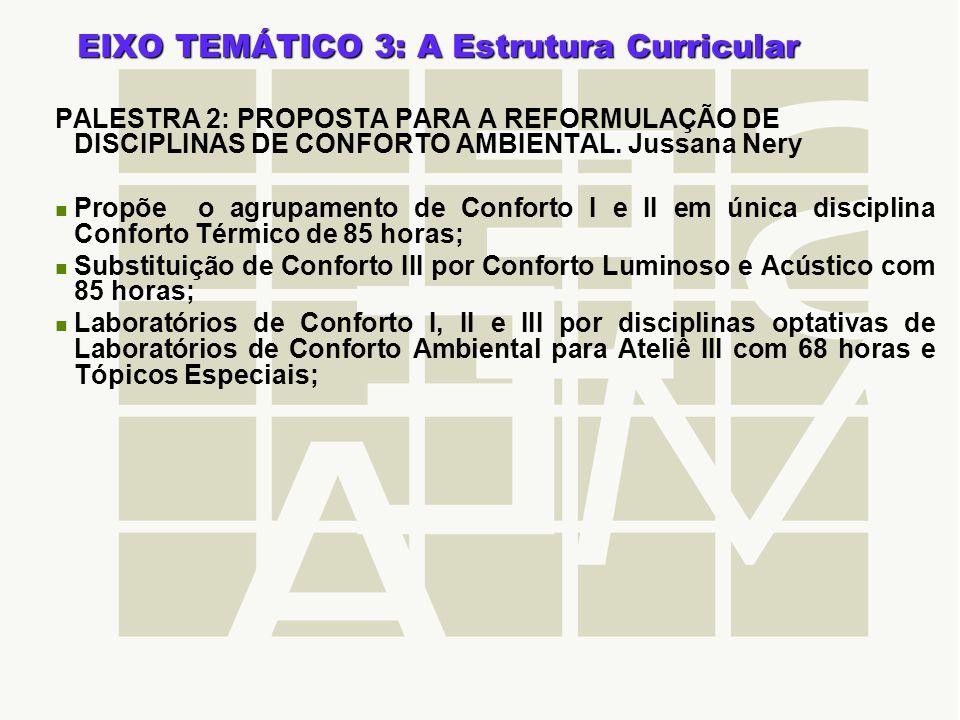 EIXO TEMÁTICO 3: A Estrutura Curricular PALESTRA 2: PROPOSTA PARA A REFORMULAÇÃO DE DISCIPLINAS DE CONFORTO AMBIENTAL. Jussana Nery Propõe o agrupamen