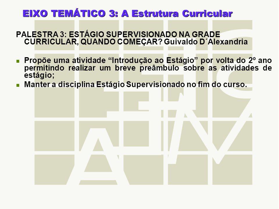 EIXO TEMÁTICO 3: A Estrutura Curricular PALESTRA 3: ESTÁGIO SUPERVISIONADO NA GRADE CURRICULAR, QUANDO COMEÇAR? Guivaldo D´Alexandria Propõe uma ativi