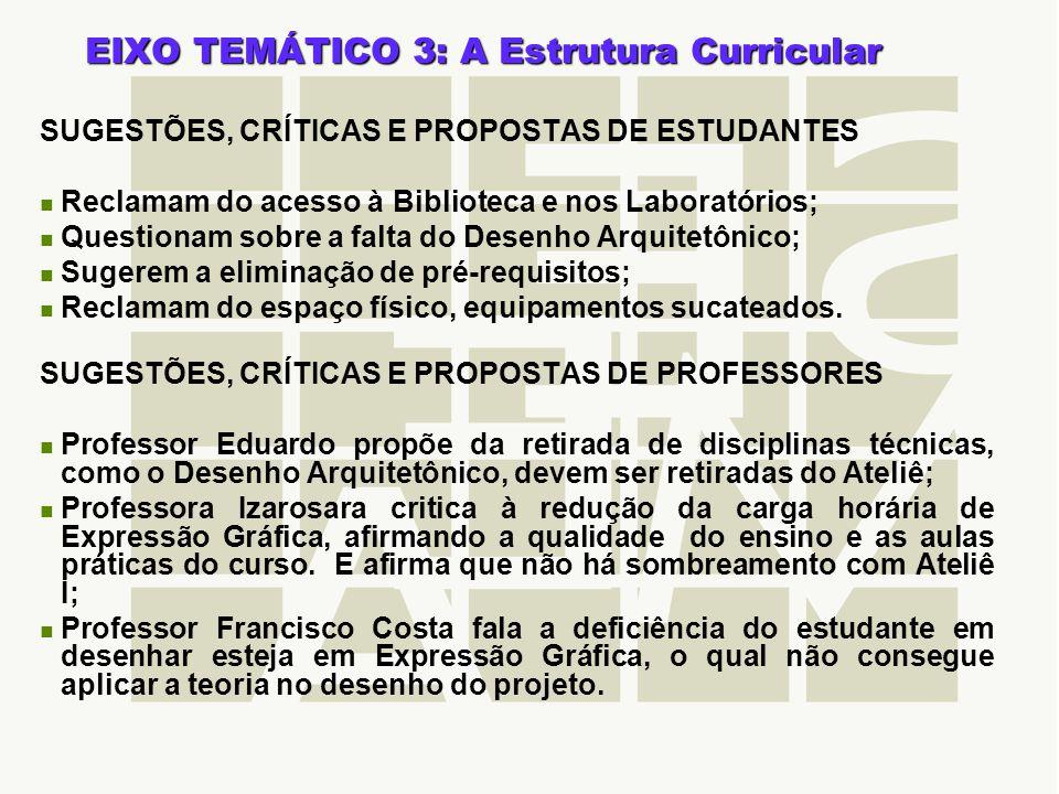 EIXO TEMÁTICO 3: A Estrutura Curricular SUGESTÕES, CRÍTICAS E PROPOSTAS DE ESTUDANTES Reclamam do acesso à Biblioteca e nos Laboratórios; Questionam s