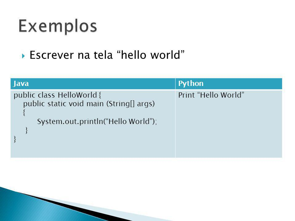 Escrever na tela hello world JavaPython public class HelloWorld { public static void main (String[] args) { System.out.println(Hello World); } Print Hello World
