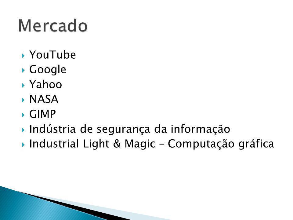 YouTube Google Yahoo NASA GIMP Indústria de segurança da informação Industrial Light & Magic – Computação gráfica