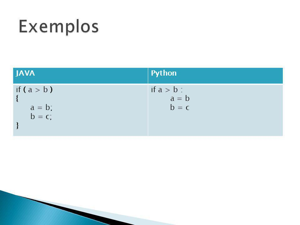 Escrever na tela hello world JavaPython public class HelloWorld { public static void main (String[] args) { System.out.println(Hello World); } Print Hello World