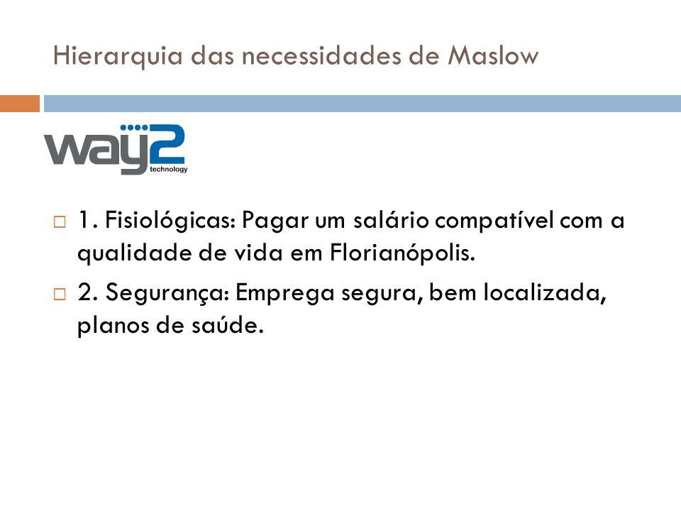 1. Fisiológicas: Pagar um salário compatível com a qualidade de vida em Florianópolis. 2. Segurança: Emprega segura, bem localizada, planos de saúde.