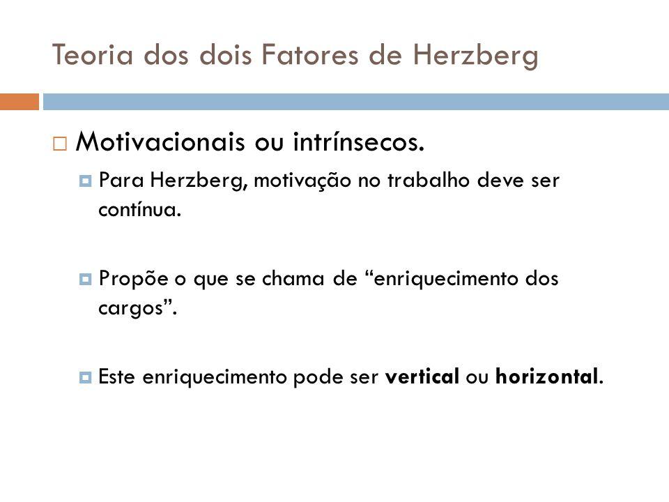 Motivacionais ou intrínsecos. Para Herzberg, motivação no trabalho deve ser contínua. Propõe o que se chama de enriquecimento dos cargos. Este enrique