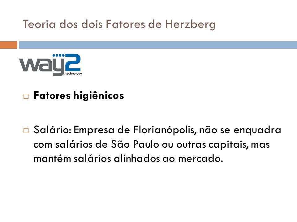 Fatores higiênicos Salário: Empresa de Florianópolis, não se enquadra com salários de São Paulo ou outras capitais, mas mantém salários alinhados ao m