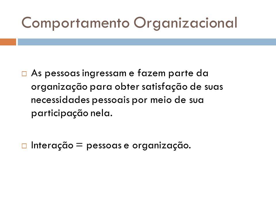 Comportamento Organizacional As pessoas ingressam e fazem parte da organização para obter satisfação de suas necessidades pessoais por meio de sua par