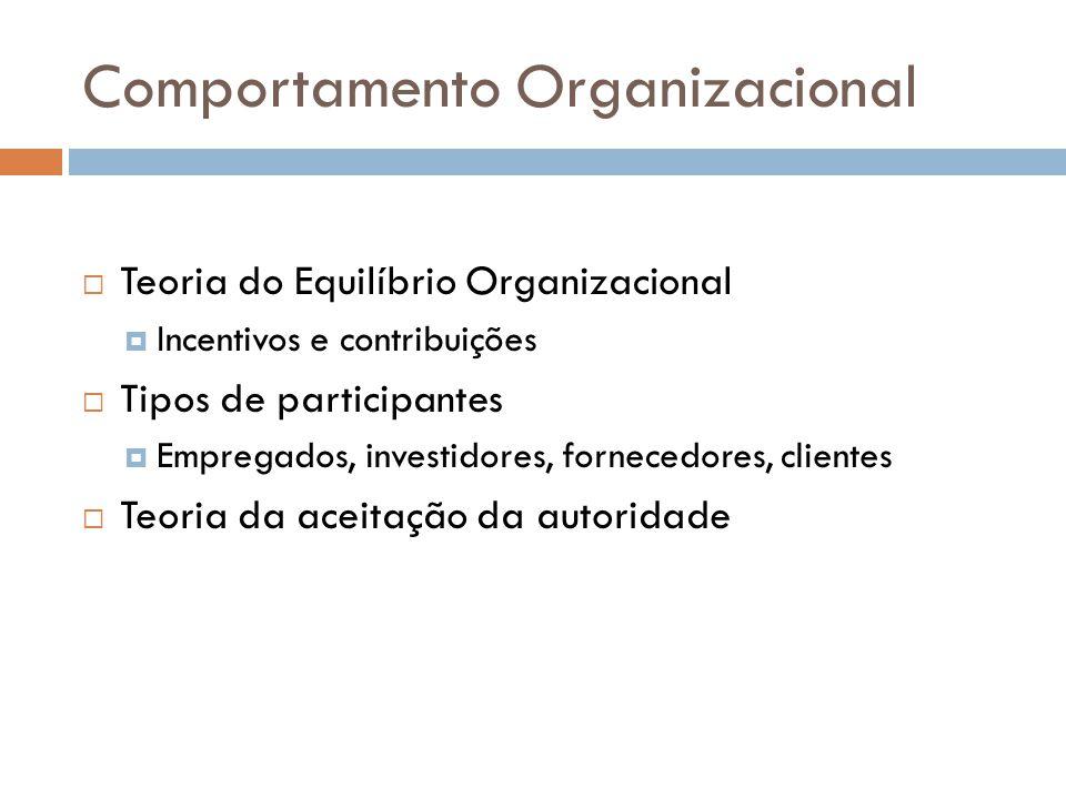 Comportamento Organizacional Teoria do Equilíbrio Organizacional Incentivos e contribuições Tipos de participantes Empregados, investidores, fornecedo