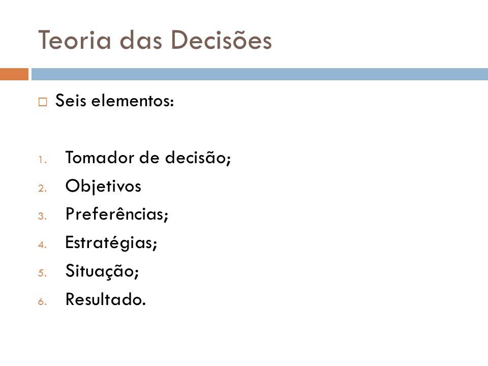 Teoria das Decisões Seis elementos: 1. Tomador de decisão; 2. Objetivos 3. Preferências; 4. Estratégias; 5. Situação; 6. Resultado.