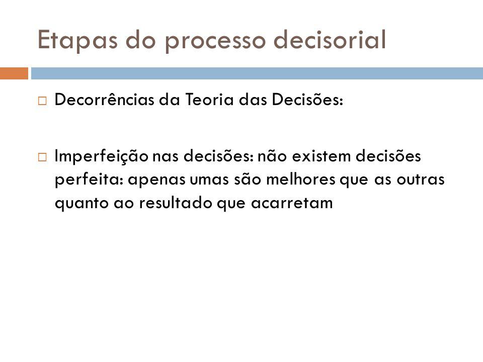 Etapas do processo decisorial Decorrências da Teoria das Decisões: Imperfeição nas decisões: não existem decisões perfeita: apenas umas são melhores q