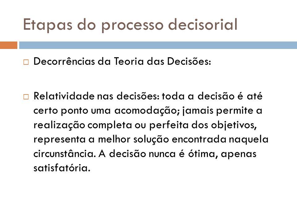 Etapas do processo decisorial Decorrências da Teoria das Decisões: Relatividade nas decisões: toda a decisão é até certo ponto uma acomodação; jamais