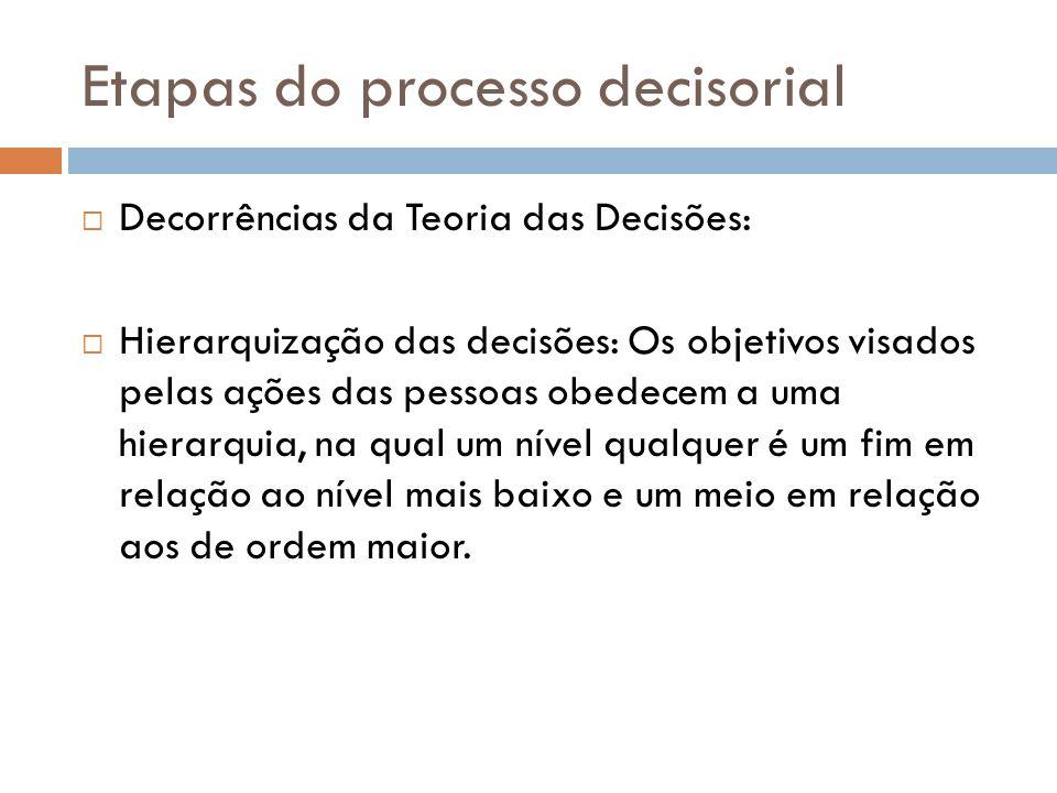 Etapas do processo decisorial Decorrências da Teoria das Decisões: Hierarquização das decisões: Os objetivos visados pelas ações das pessoas obedecem