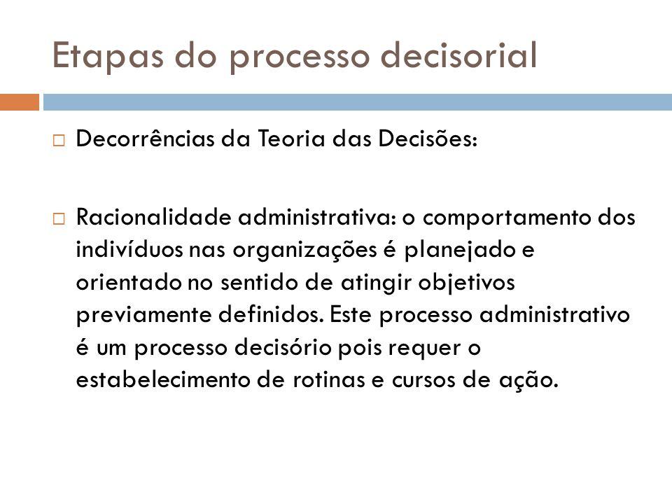 Etapas do processo decisorial Decorrências da Teoria das Decisões: Racionalidade administrativa: o comportamento dos indivíduos nas organizações é pla