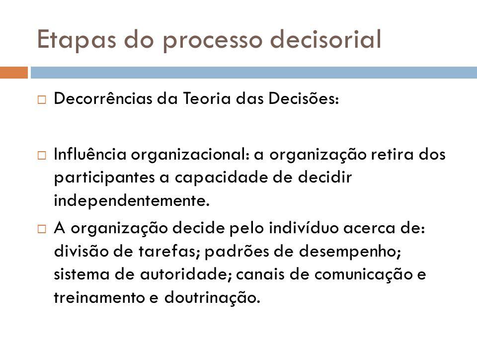 Etapas do processo decisorial Decorrências da Teoria das Decisões: Influência organizacional: a organização retira dos participantes a capacidade de d