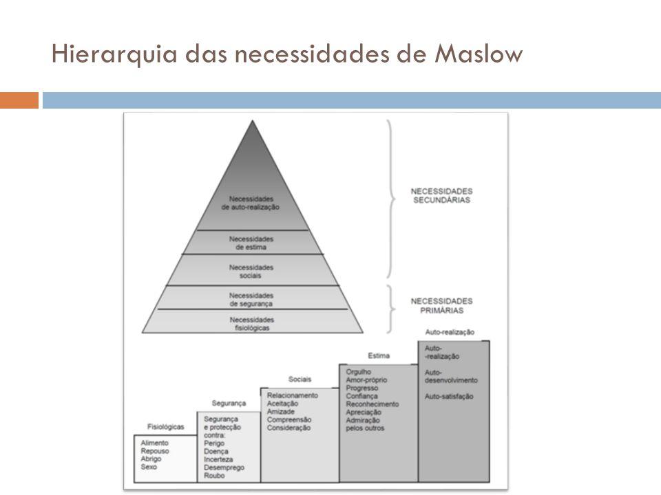 Comportamento Organizacional As pessoas ingressam e fazem parte da organização para obter satisfação de suas necessidades pessoais por meio de sua participação nela.