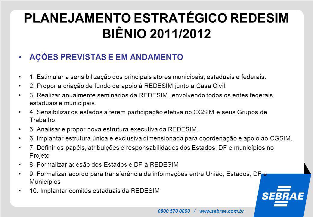 0800 570 0800 / www.sebrae.com.br AÇÕES PREVISTAS E EM ANDAMENTO 1. Estimular a sensibilização dos principais atores municipais, estaduais e federais.