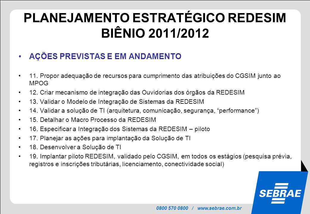 0800 570 0800 / www.sebrae.com.br AÇÕES PREVISTAS E EM ANDAMENTO 11. Propor adequação de recursos para cumprimento das atribuições do CGSIM junto ao M