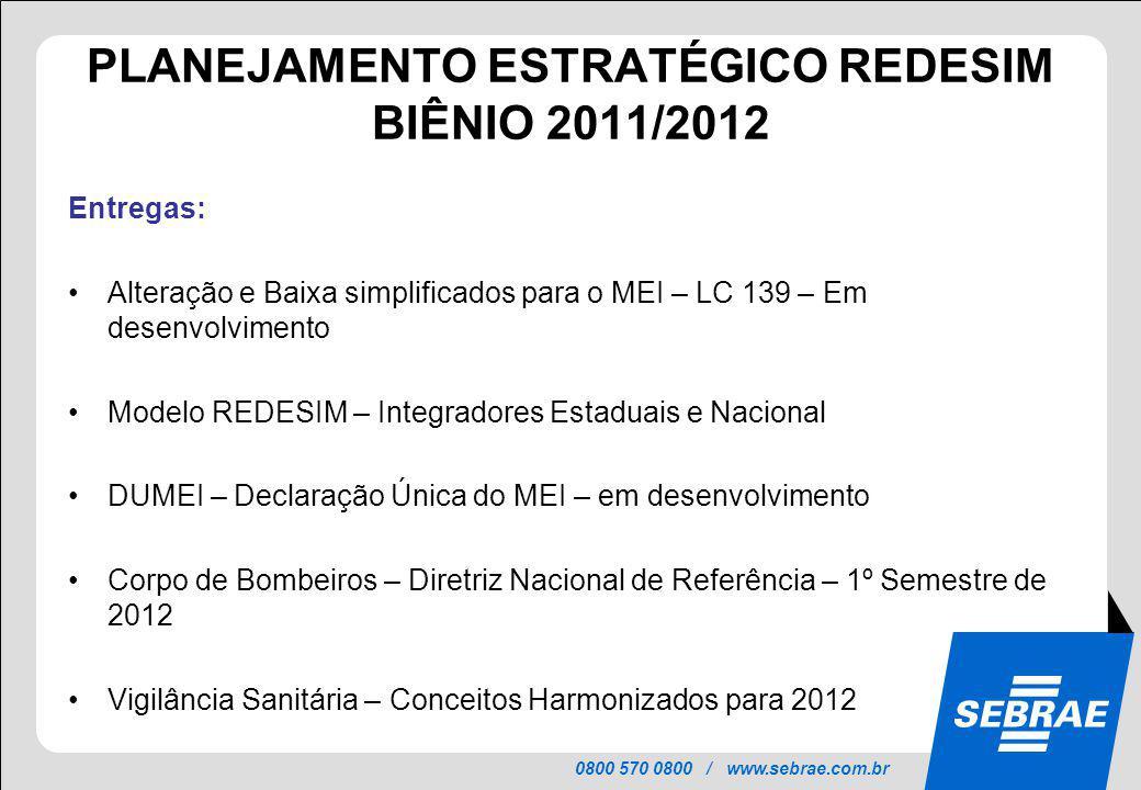 0800 570 0800 / www.sebrae.com.br PLANEJAMENTO ESTRATÉGICO REDESIM BIÊNIO 2011/2012 Entregas: Alteração e Baixa simplificados para o MEI – LC 139 – Em