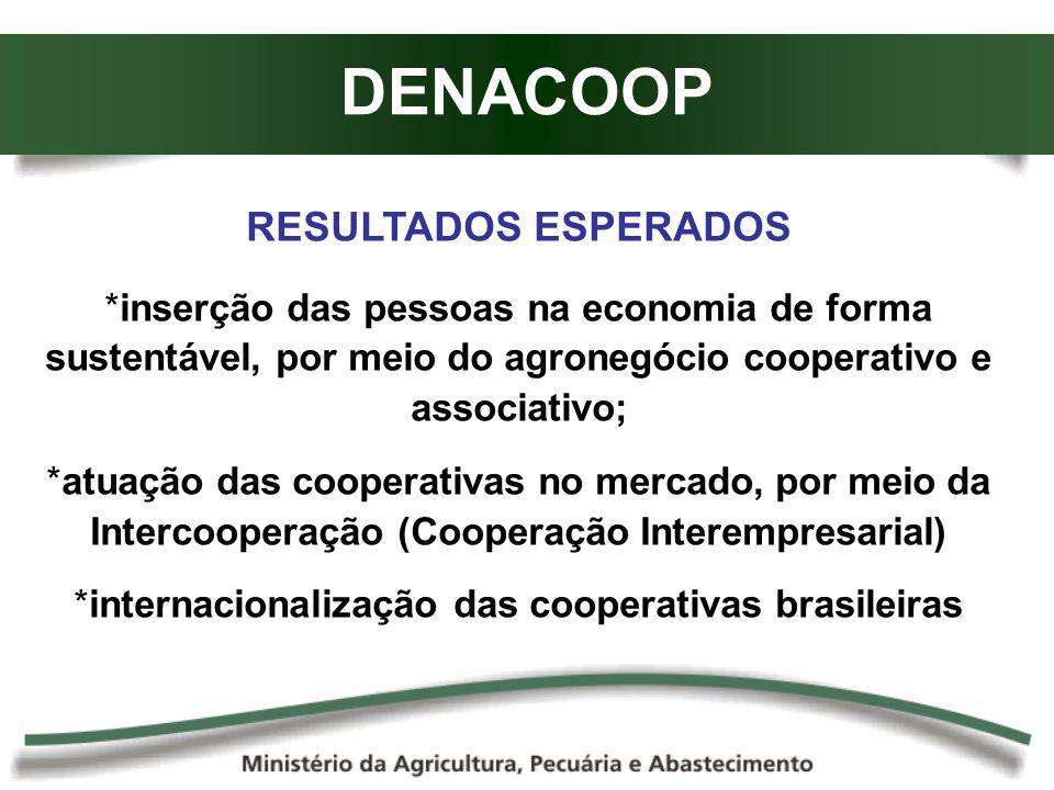 DENACOOP RESULTADOS ESPERADOS *inserção das pessoas na economia de forma sustentável, por meio do agronegócio cooperativo e associativo; *atuação das