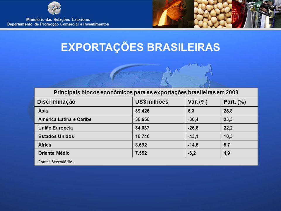 Ministério das Relações Exteriores Departamento de Promoção Comercial e Investimentos EXPORTAÇÕES BRASILEIRAS Principais blocos econômicos para as exp
