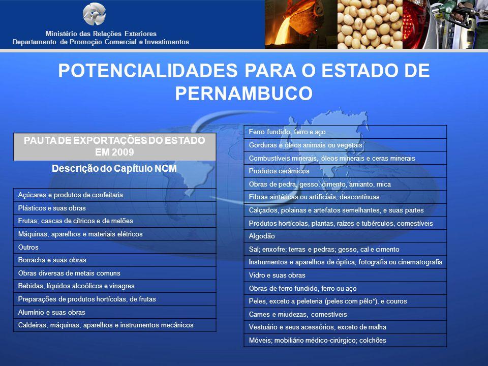 Ministério das Relações Exteriores Departamento de Promoção Comercial e Investimentos POTENCIALIDADES PARA O ESTADO DE PERNAMBUCO PAUTA DE EXPORTAÇÕES