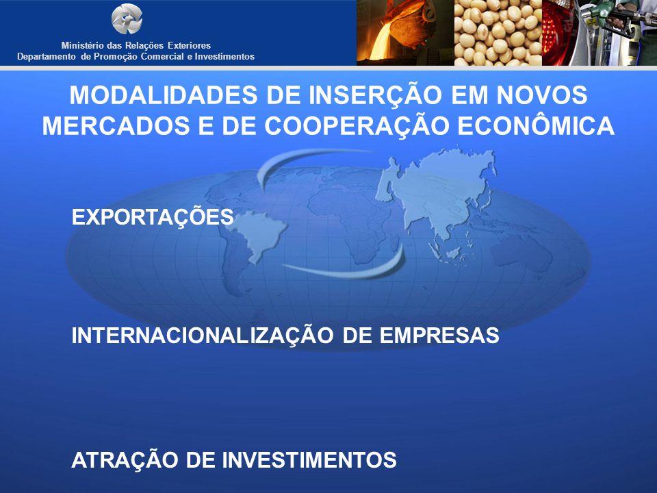 Ministério das Relações Exteriores Departamento de Promoção Comercial e Investimentos MODALIDADES DE INSERÇÃO EM NOVOS MERCADOS E DE COOPERAÇÃO ECONÔM
