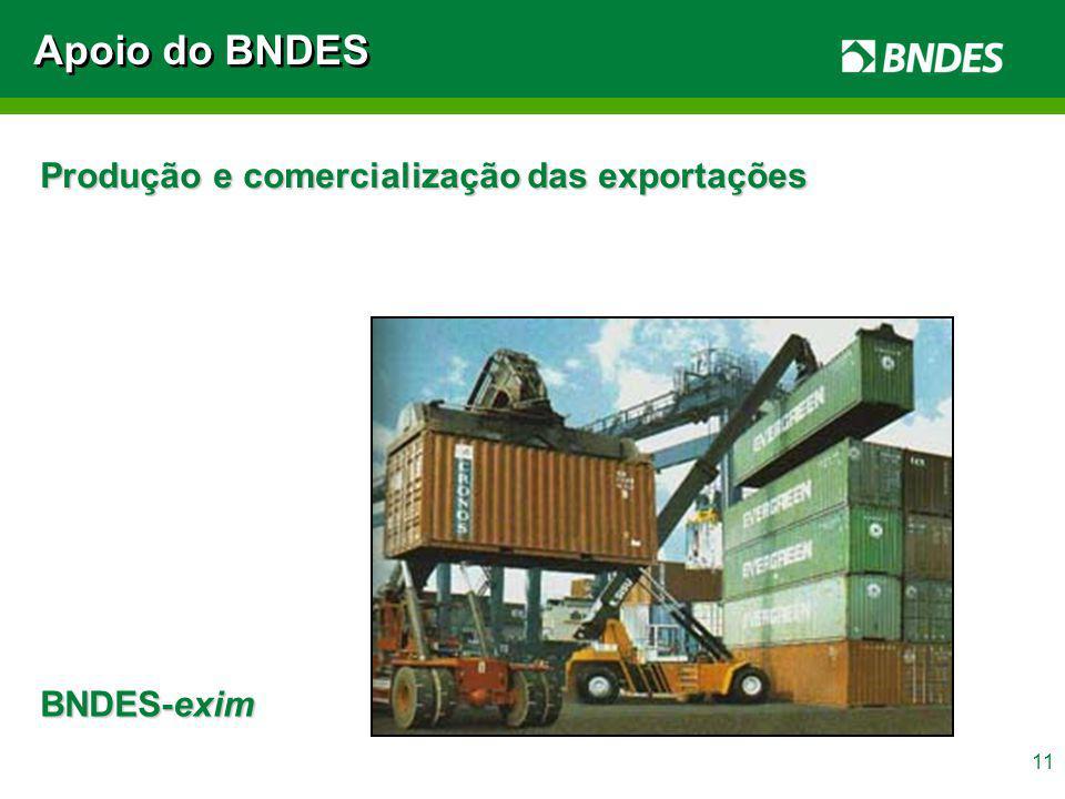 11 Produção e comercialização das exportações Apoio do BNDES BNDES-exim