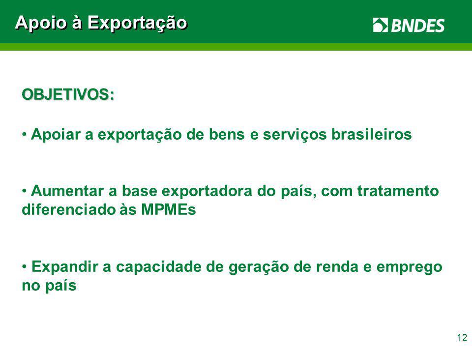 12 OBJETIVOS: Apoiar a exportação de bens e serviços brasileiros Aumentar a base exportadora do país, com tratamento diferenciado às MPMEs Expandir a