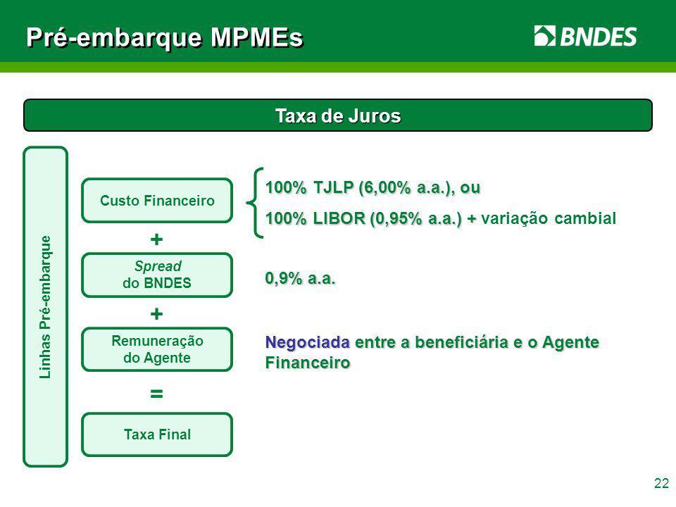 22 Pré-embarque MPMEs Taxa de Juros Custo Financeiro Spread do BNDES Remuneração do Agente Taxa Final + + = 100% TJLP (6,00% a.a.), ou 100% LIBOR (0,9