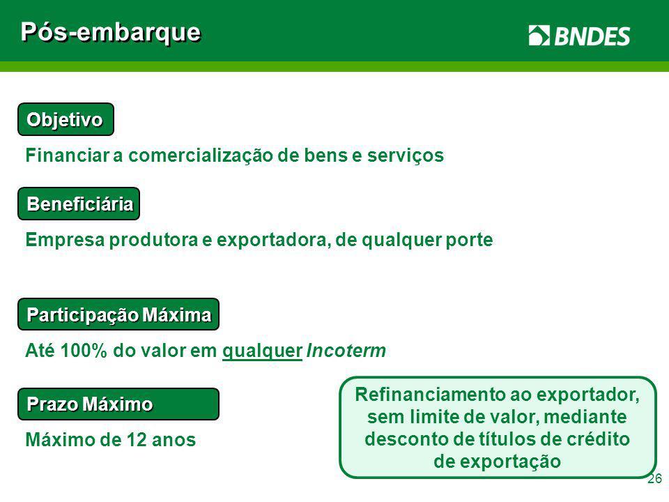 26 Pós-embarque Objetivo Financiar a comercialização de bens e serviços Beneficiária Empresa produtora e exportadora, de qualquer porte Participação M