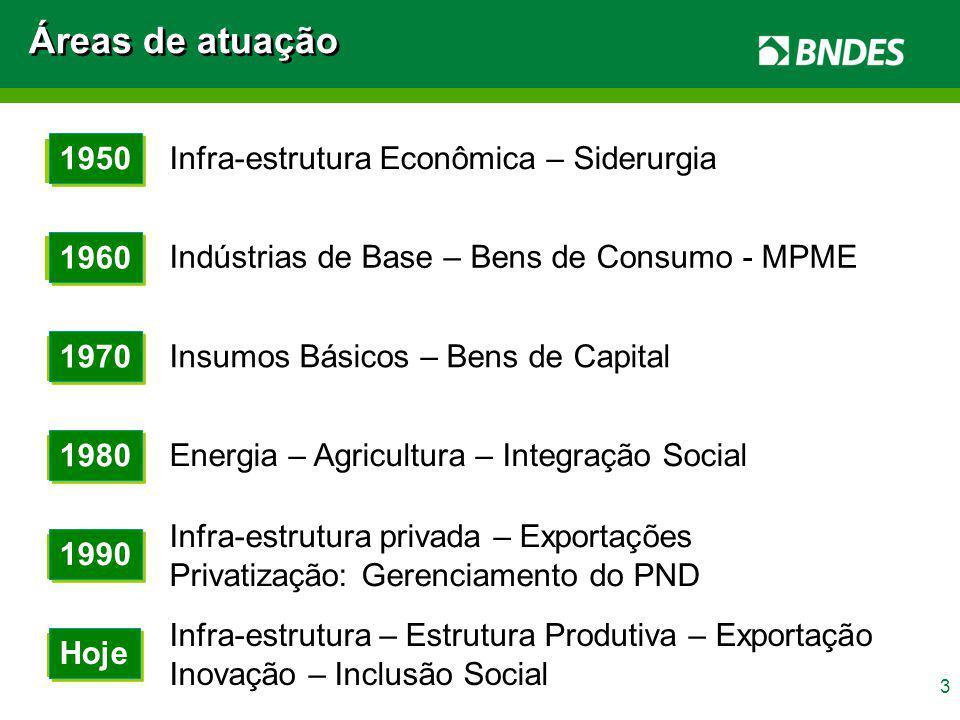 3 1950 Infra-estrutura Econômica – Siderurgia 1960 Indústrias de Base – Bens de Consumo - MPME 1970 Insumos Básicos – Bens de Capital 1980 1990 Energi