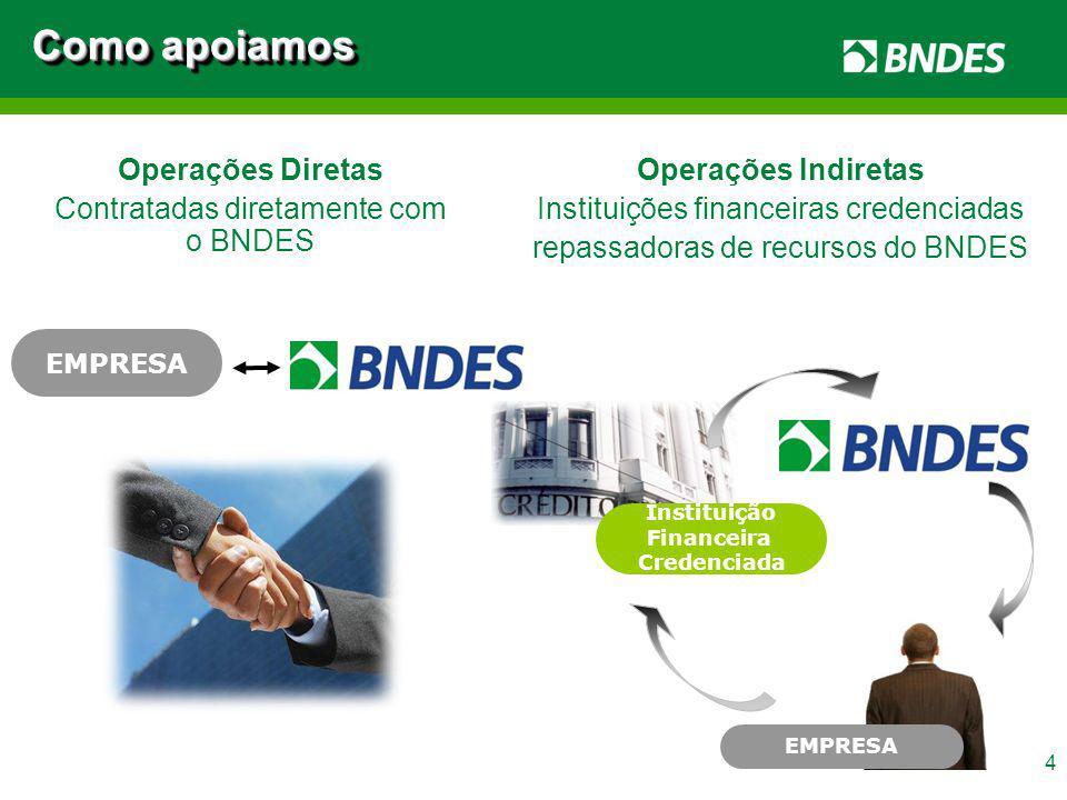 4 Operações Diretas Contratadas diretamente com o BNDES EMPRESA Como apoiamos Instituição Financeira Credenciada EMPRESA Operações Indiretas Instituiç