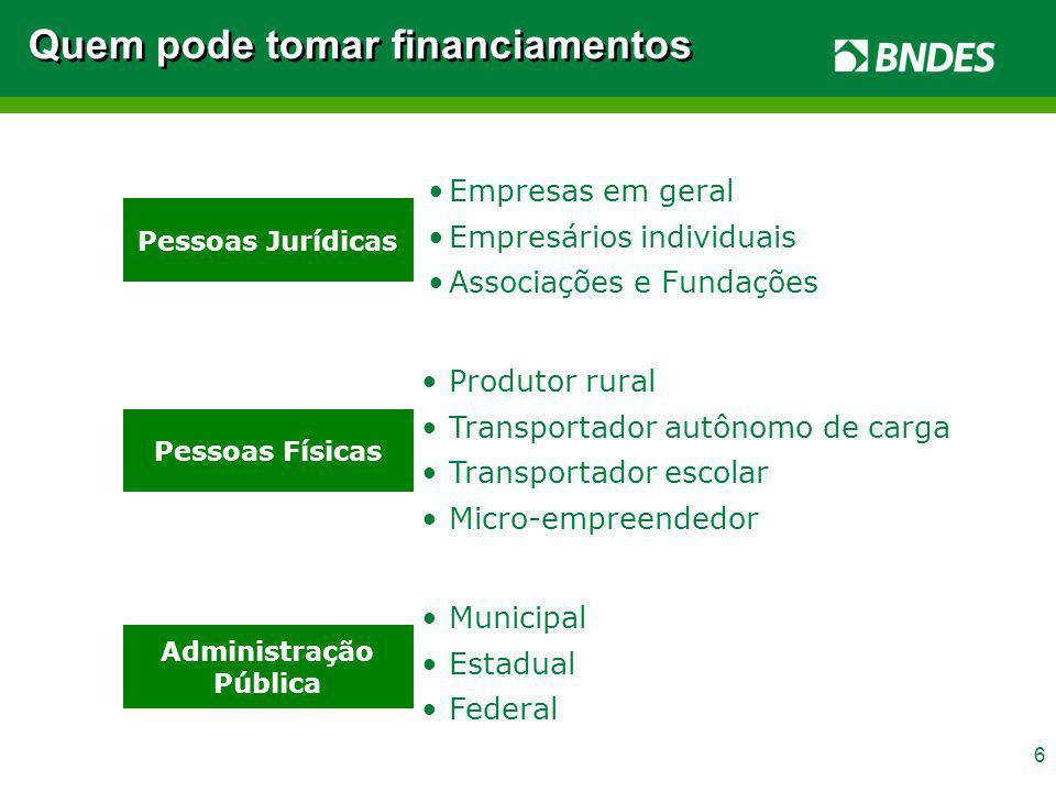 27 Taxa de Juros para MPMEs Custo Financeiro Spread do BNDES Remuneração do Banco Mandatário Taxa Final + + = 100% LIBOR + variação cambial Mínimo de 1,0% a.a.